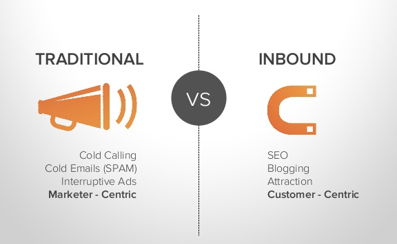 Traditional vs Inbound