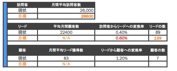 スクリーンショット 2015-01-27 15.51.21