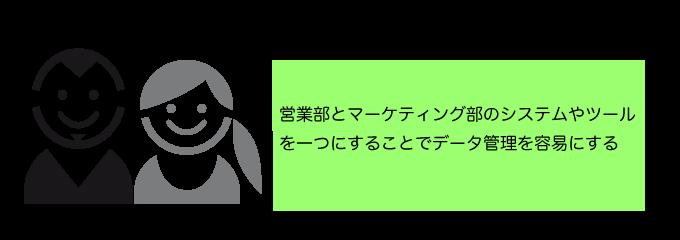 ペルソナimg7-2