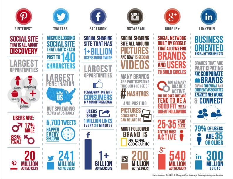 social_comparison