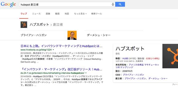 Google HubSpotの結果