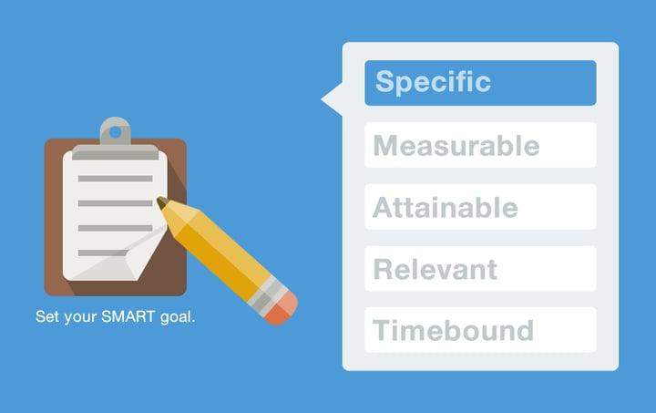 インバウンドキャンペーンを成功に導く、目標設定5つのポイント