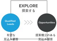 inbound-sales-methodology-04
