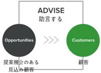 inbound-sales-methodology-05