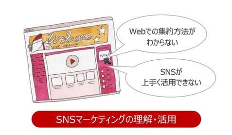 SNSマーケティングの理解・活用