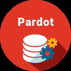 Pardot 導入・活用支援